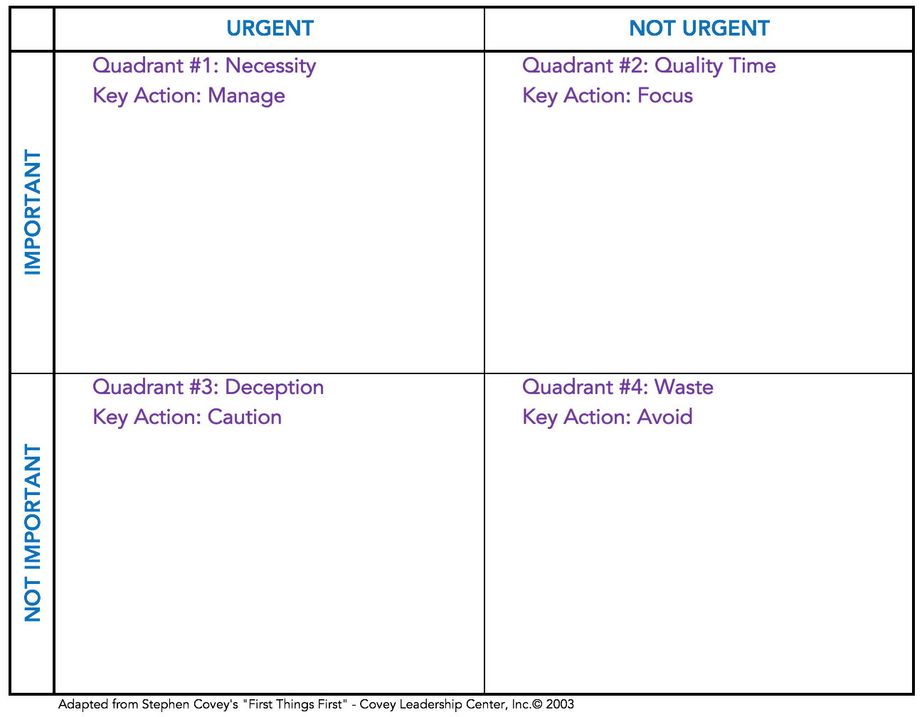 This matrix will help you become a pro in time management for Time management grid template