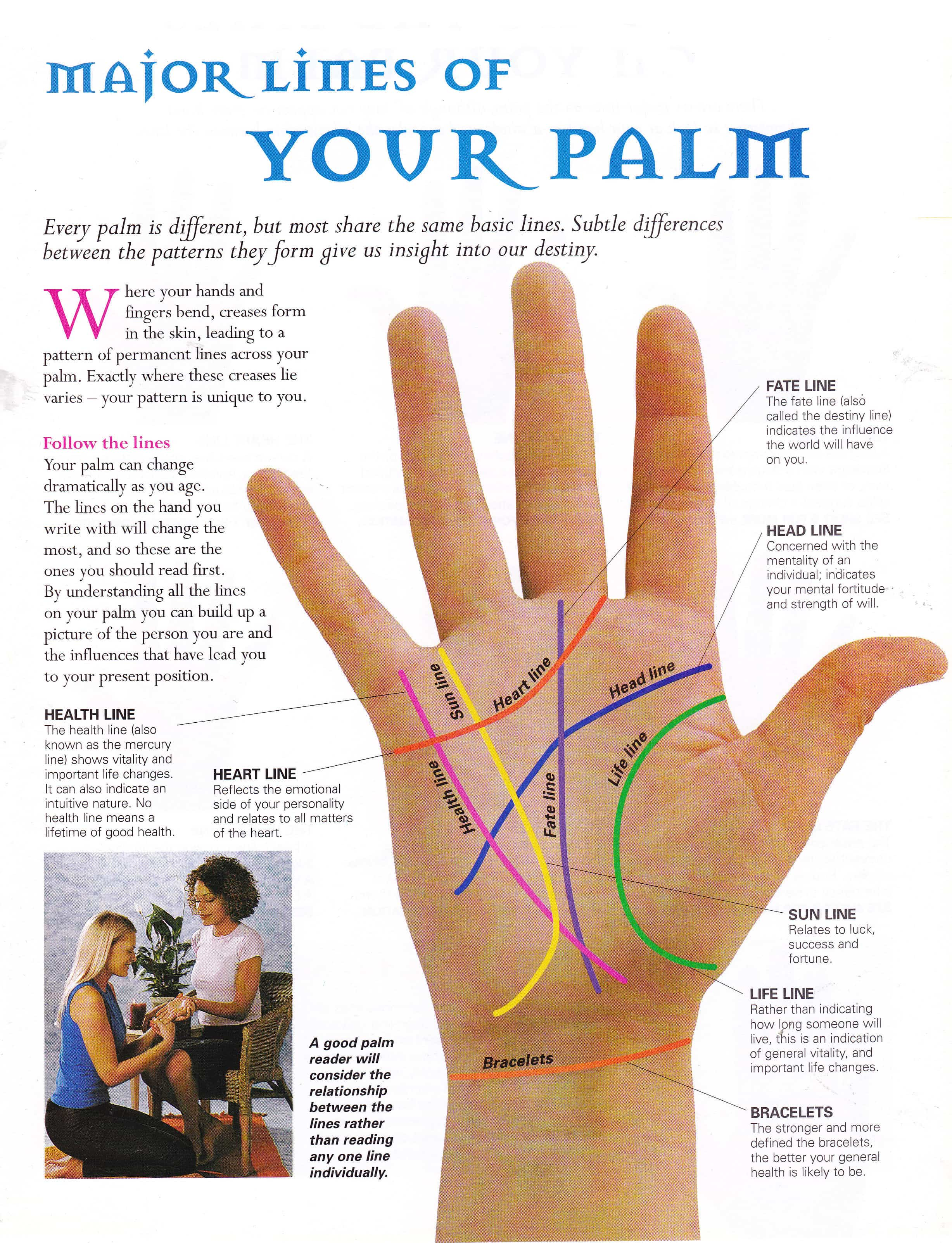 palmistry for dummies read your own palm! naomi d\u0027souzaexplanation of each
