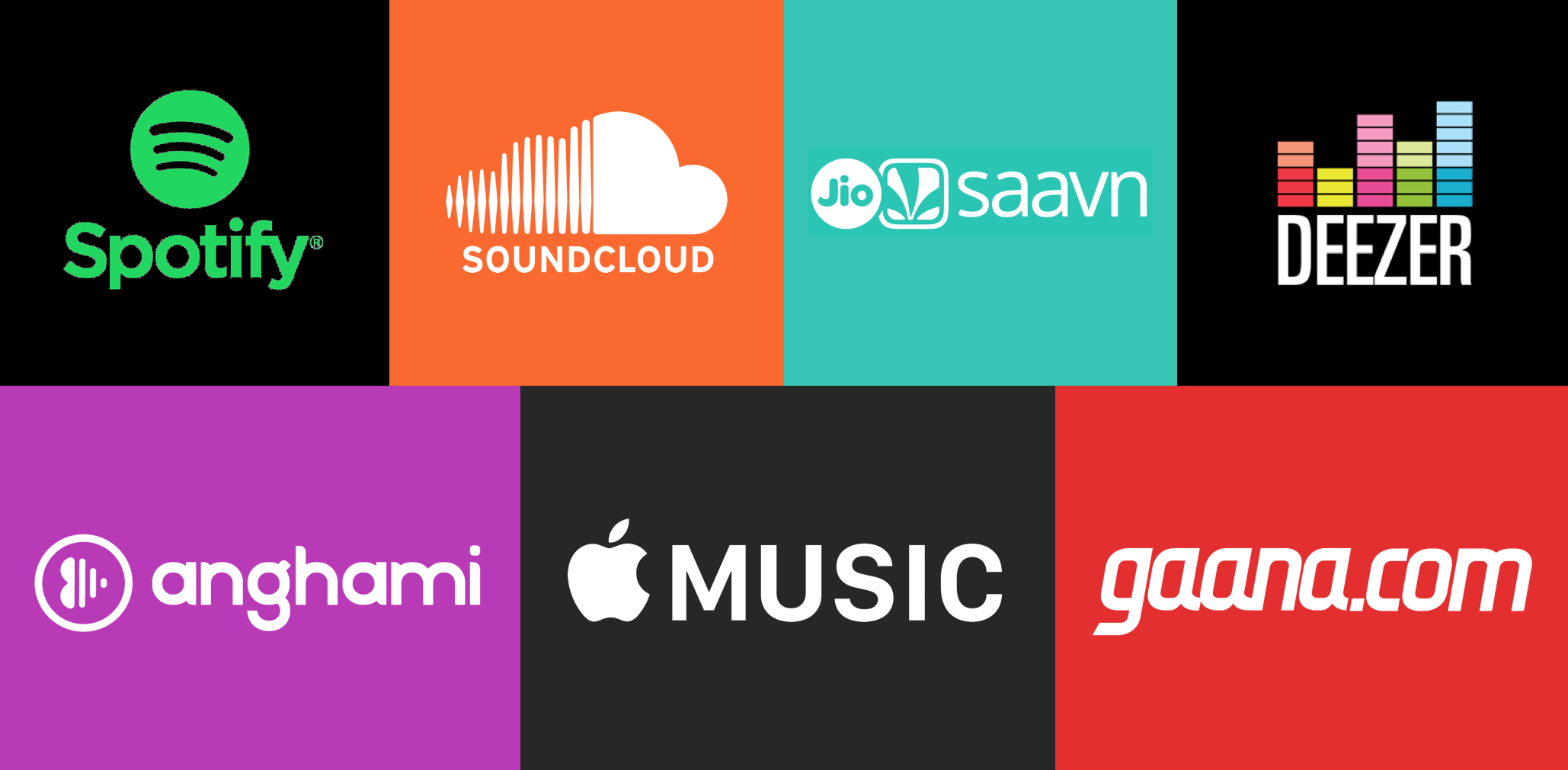 Top 7 Best Music Apps for 2019 | Naomi D'Souza | Writer, Food